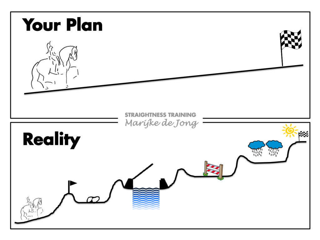 your-plan-reality-route